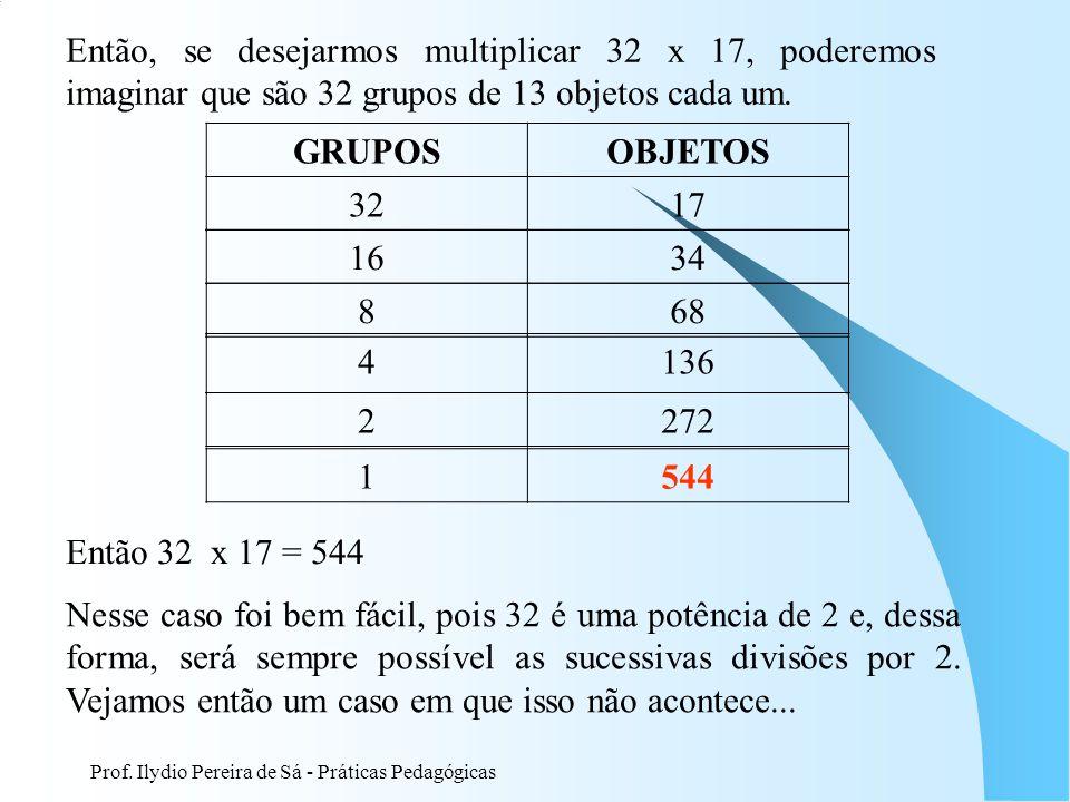 Então, se desejarmos multiplicar 32 x 17, poderemos imaginar que são 32 grupos de 13 objetos cada um.