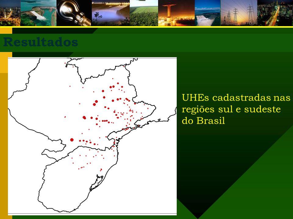 Resultados UHEs cadastradas nas regiões sul e sudeste do Brasil
