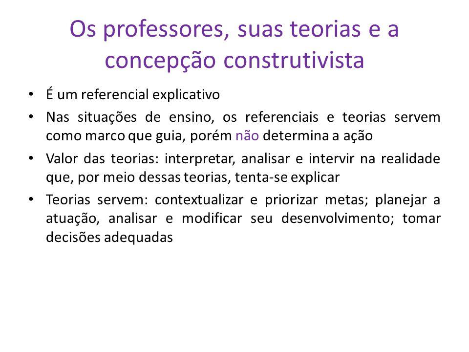 Os professores, suas teorias e a concepção construtivista
