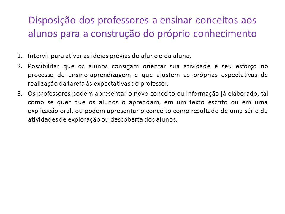 Disposição dos professores a ensinar conceitos aos alunos para a construção do próprio conhecimento