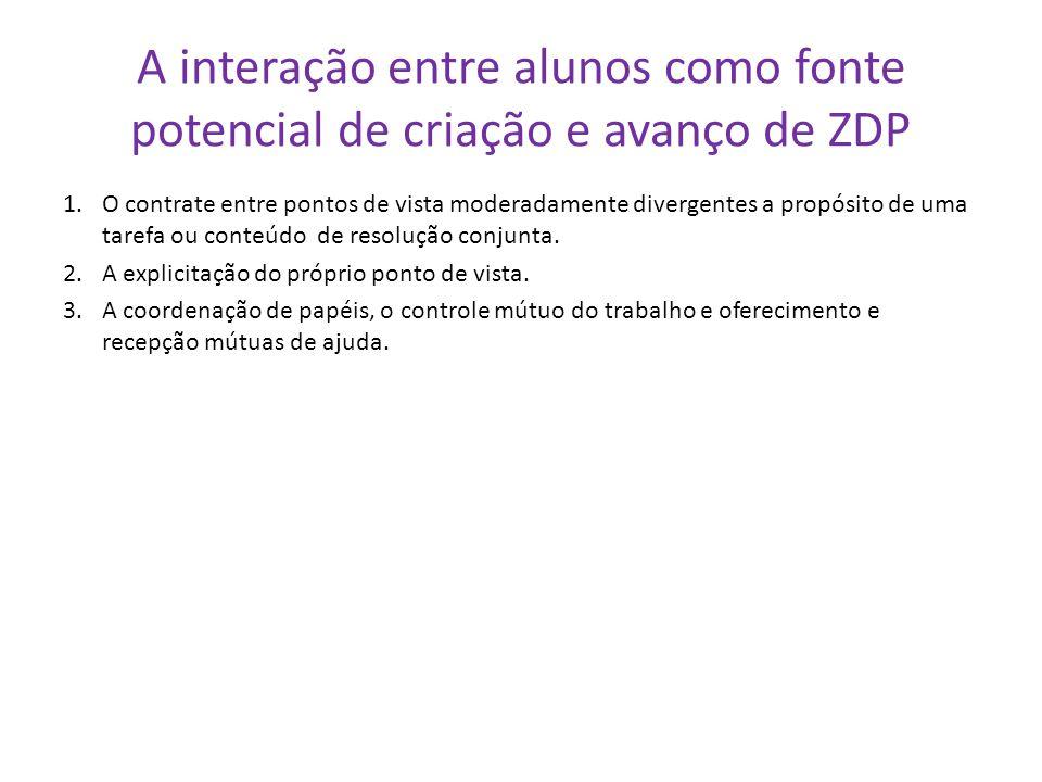 A interação entre alunos como fonte potencial de criação e avanço de ZDP