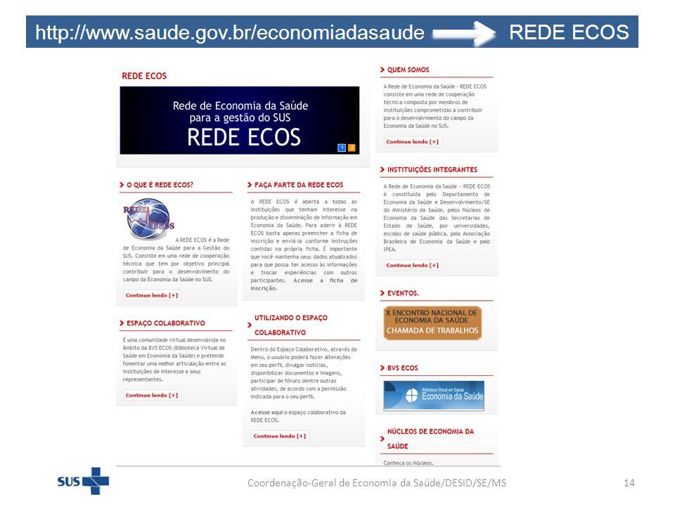 http://www.saude.gov.br/economiadasaude REDE ECOS