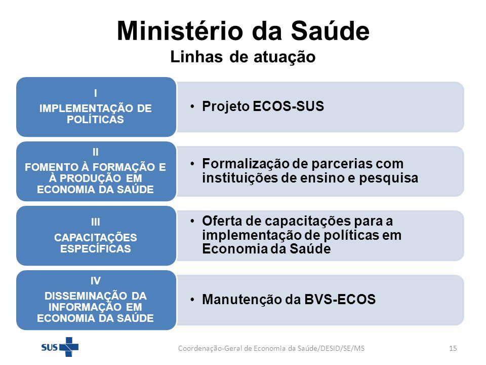 Ministério da Saúde Linhas de atuação