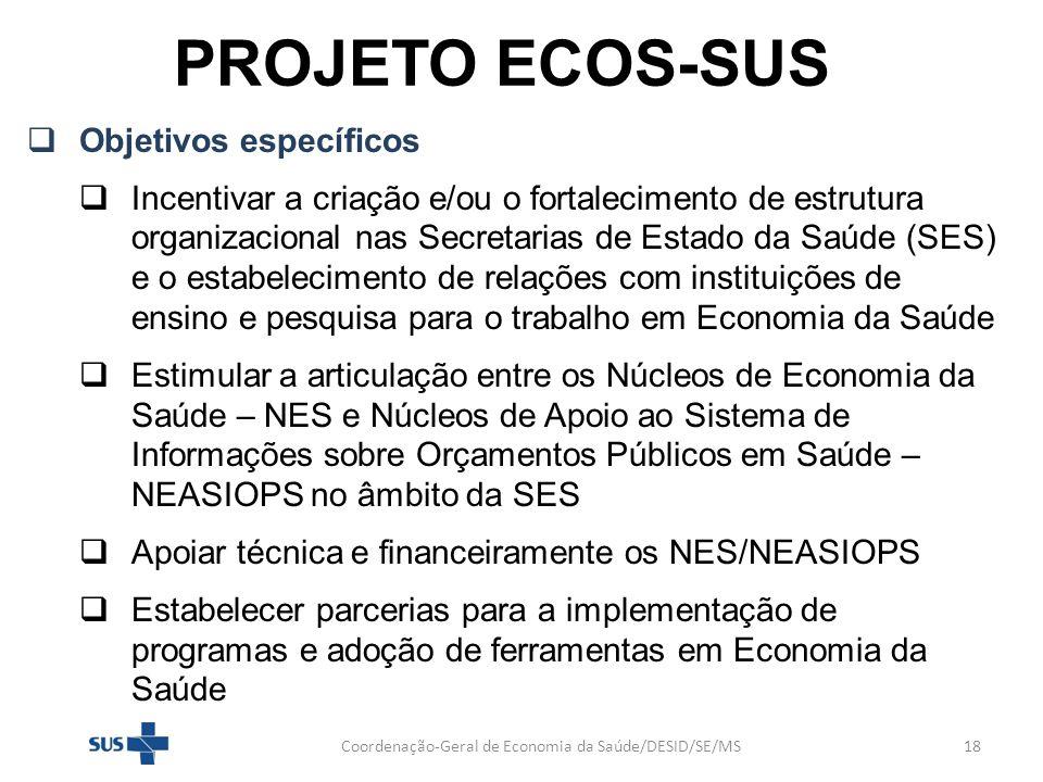 Coordenação-Geral de Economia da Saúde/DESID/SE/MS