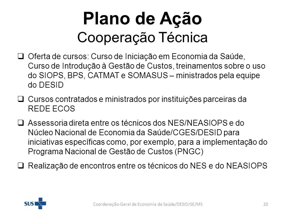 Plano de Ação Cooperação Técnica