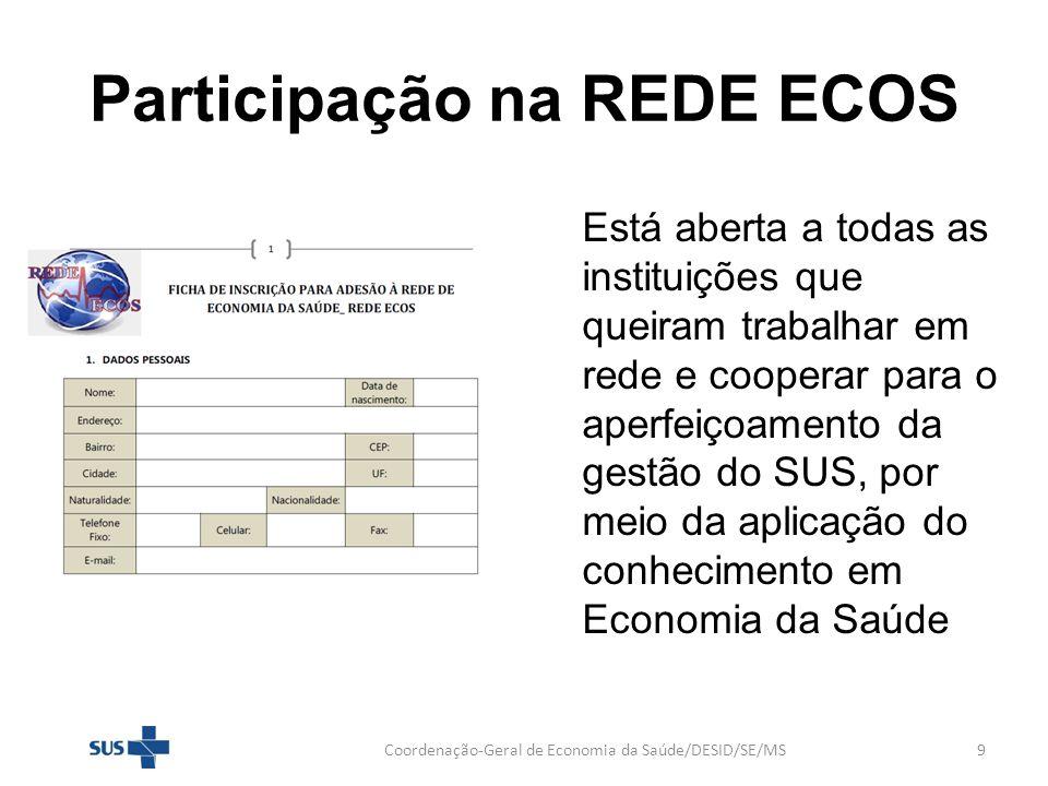 Participação na REDE ECOS