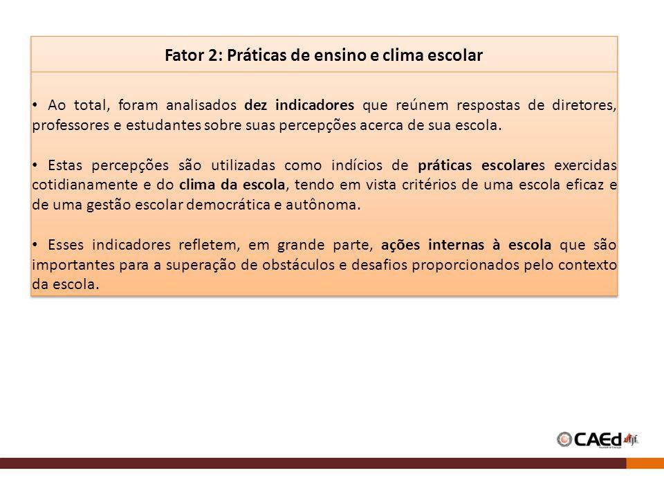Fator 2: Práticas de ensino e clima escolar