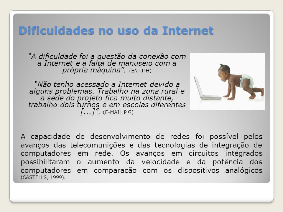 Dificuldades no uso da Internet
