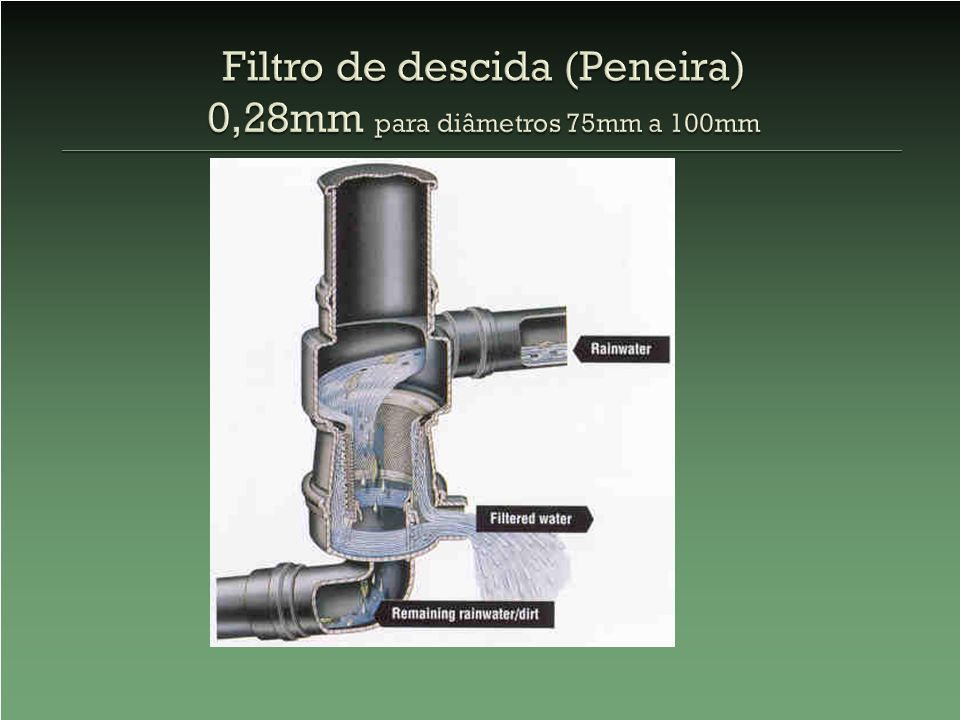 Filtro de descida (Peneira) 0,28mm para diâmetros 75mm a 100mm