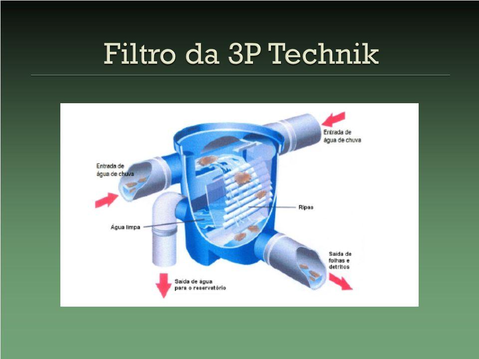 Filtro da 3P Technik