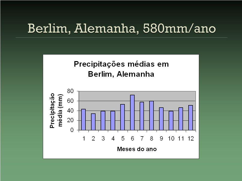 Berlim, Alemanha, 580mm/ano