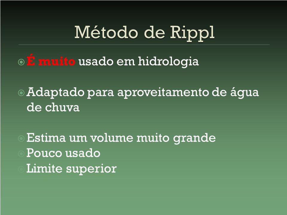Método de Rippl É muito usado em hidrologia