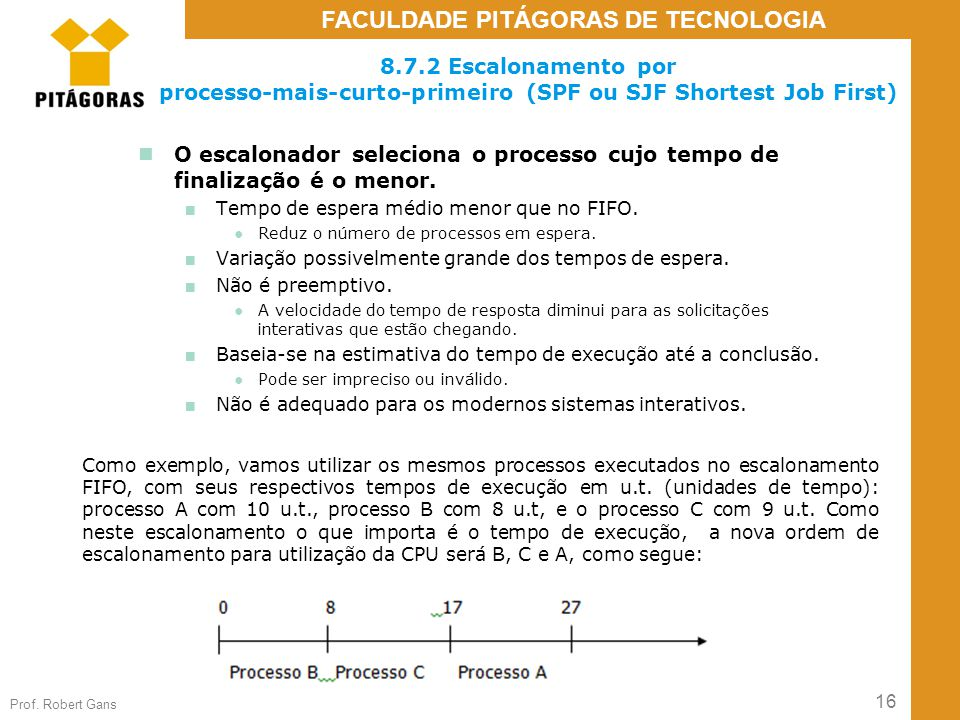 8.7.2 Escalonamento por processo-mais-curto-primeiro (SPF ou SJF Shortest Job First)