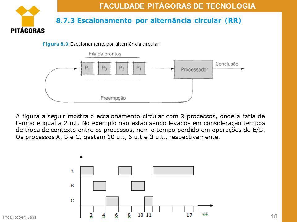 8.7.3 Escalonamento por alternância circular (RR)