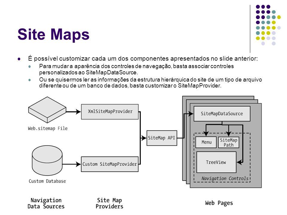 Site Maps É possível customizar cada um dos componentes apresentados no slide anterior: