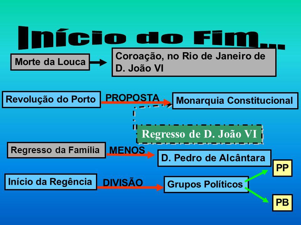 Início do Fim... Regresso de D. João VI Coroação, no Rio de Janeiro de