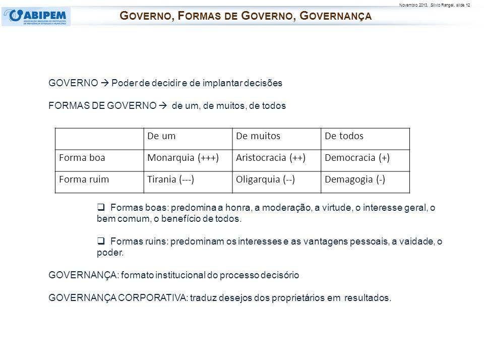 Governo, Formas de Governo, Governança