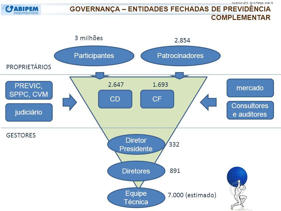 Consultores e auditores