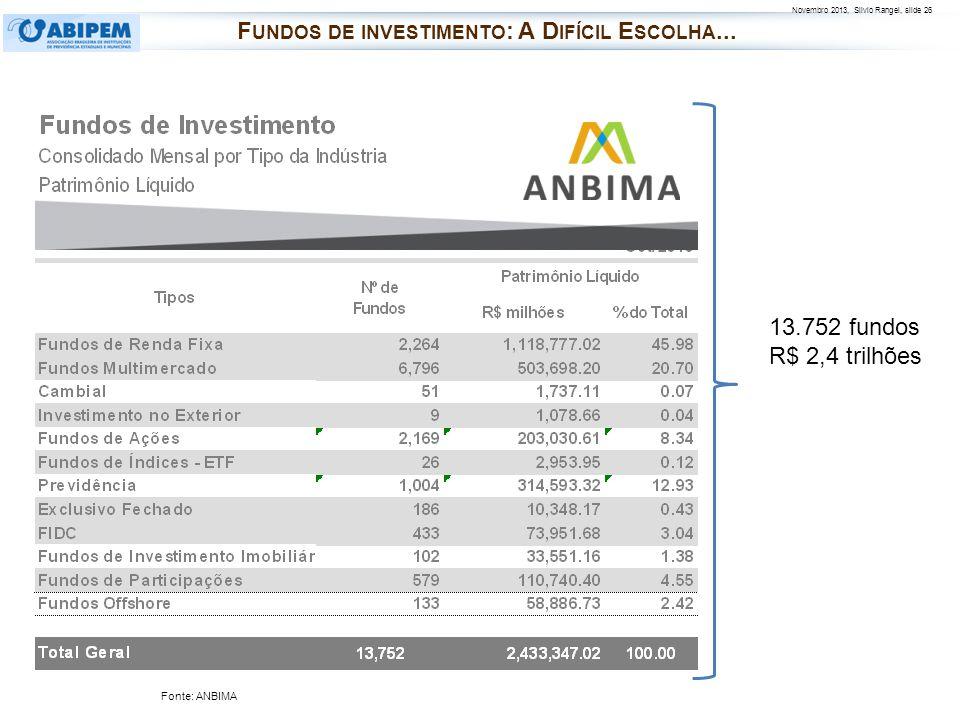 Fundos de investimento: A Difícil Escolha...
