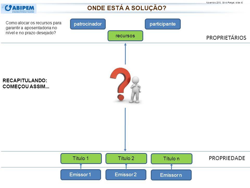 ONDE ESTÁ A SOLUÇÃO PROPRIETÁRIOS PROPRIEDADE patrocinador