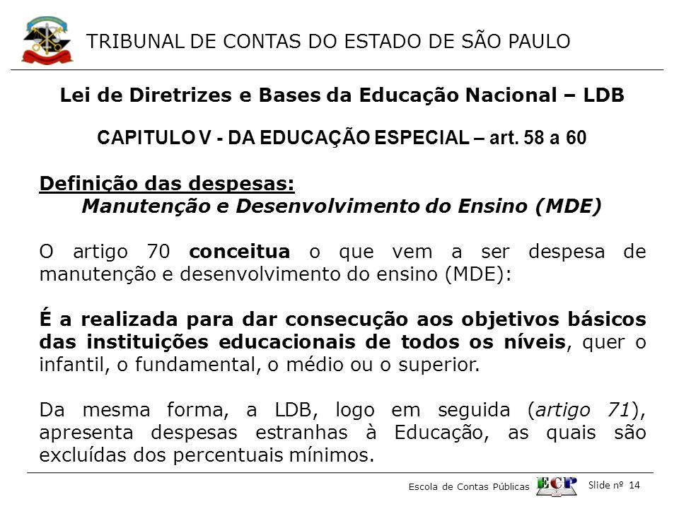 Lei de Diretrizes e Bases da Educação Nacional – LDB