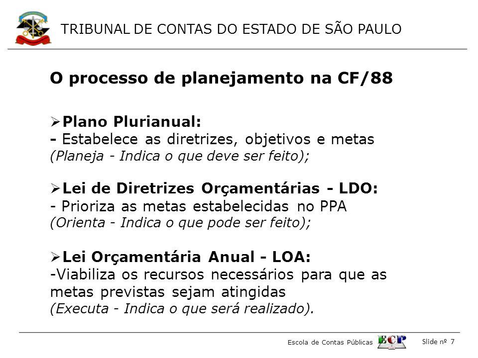 O processo de planejamento na CF/88