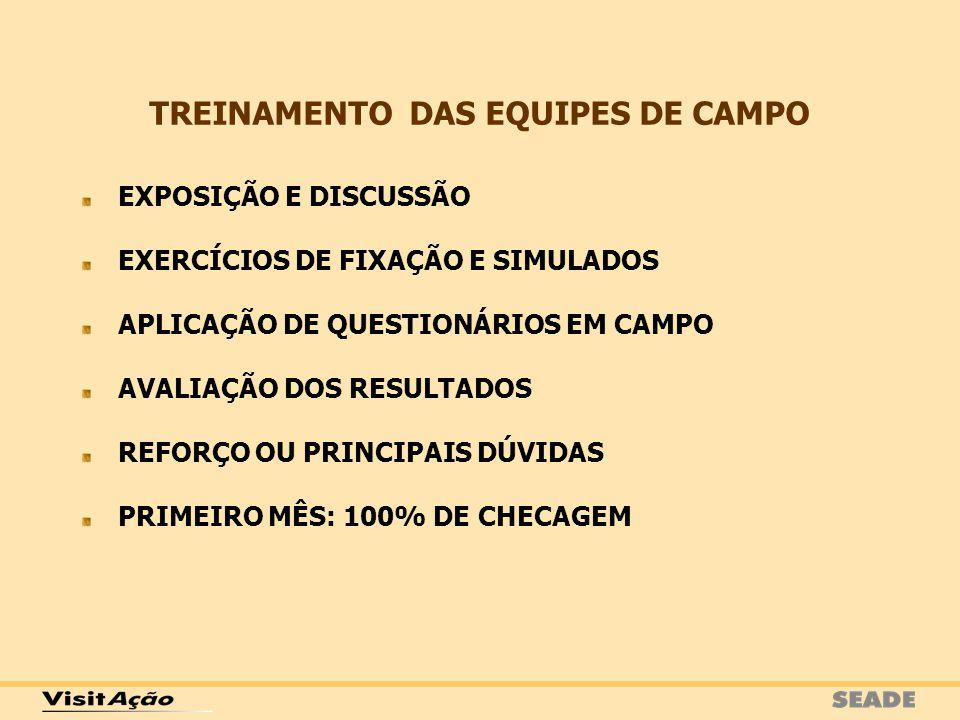 TREINAMENTO DAS EQUIPES DE CAMPO
