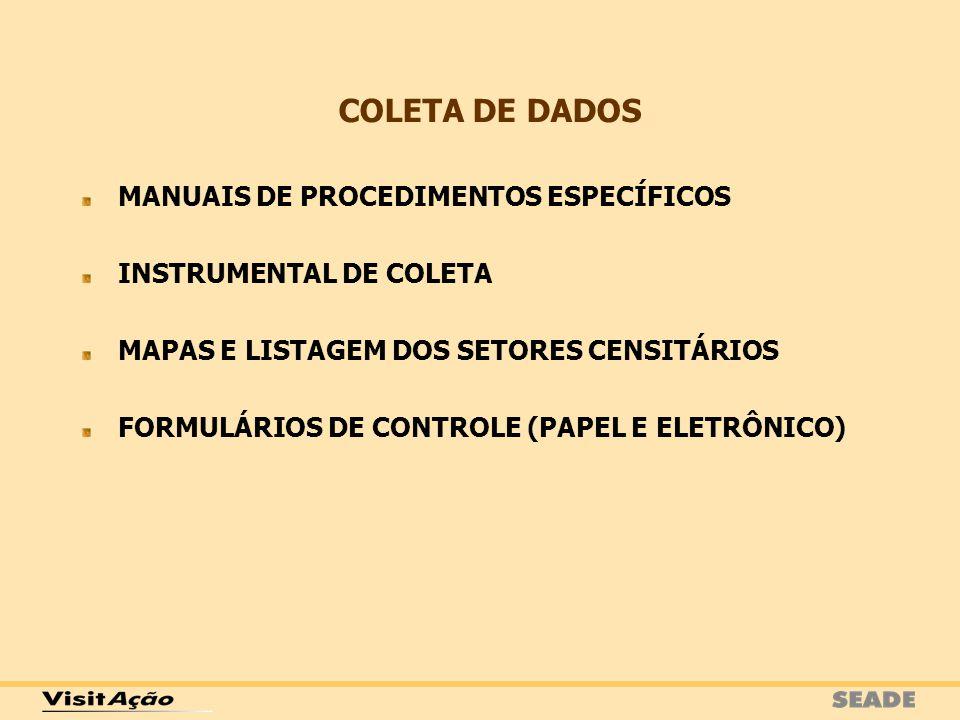COLETA DE DADOS MANUAIS DE PROCEDIMENTOS ESPECÍFICOS