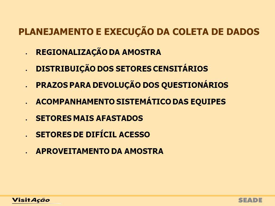 PLANEJAMENTO E EXECUÇÃO DA COLETA DE DADOS