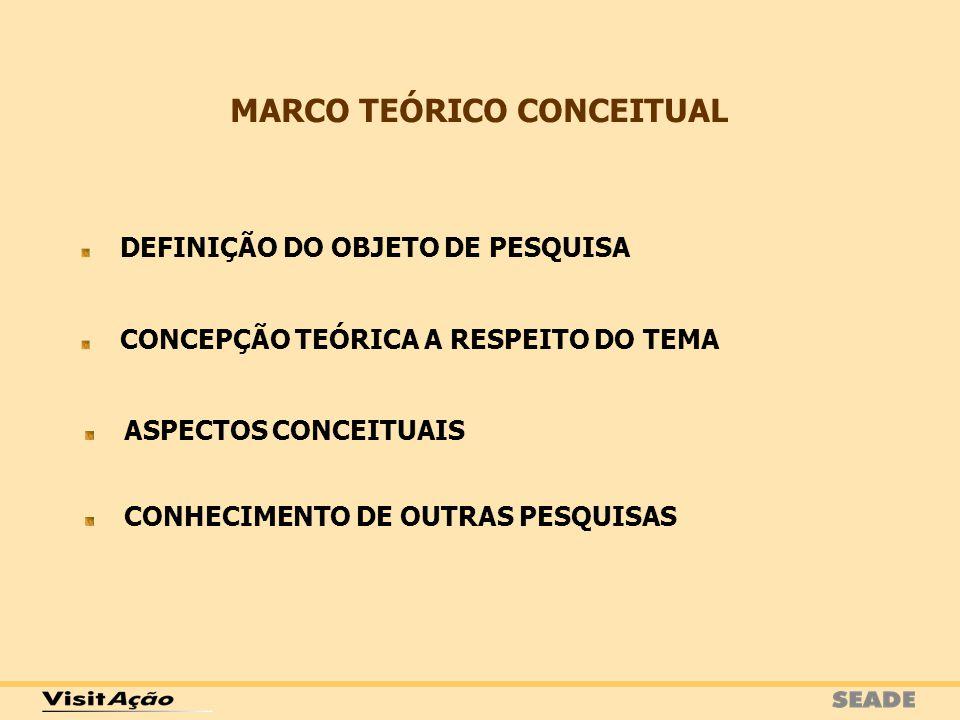 MARCO TEÓRICO CONCEITUAL