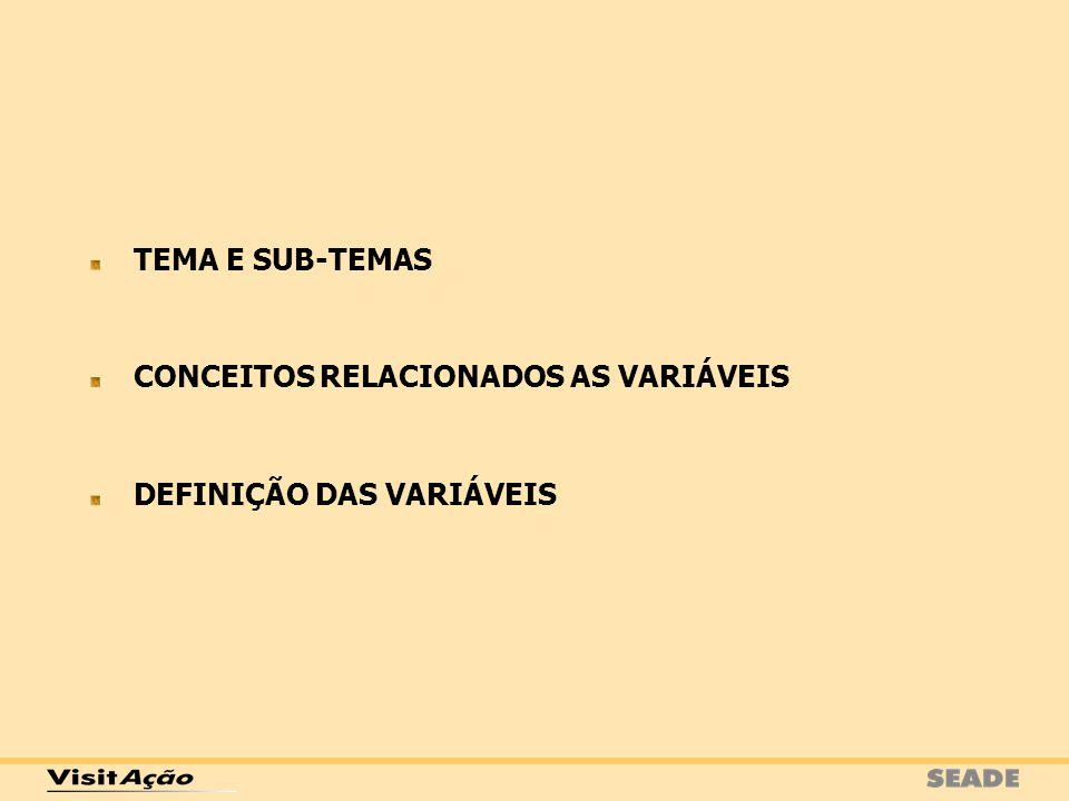 TEMA E SUB-TEMAS CONCEITOS RELACIONADOS AS VARIÁVEIS DEFINIÇÃO DAS VARIÁVEIS
