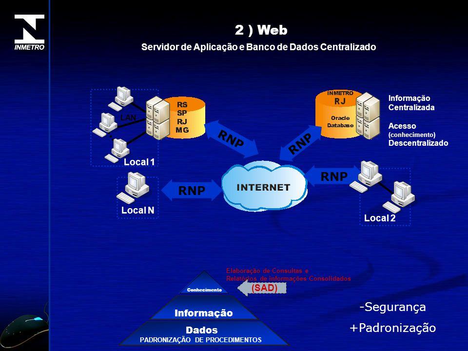 Servidor de Aplicação e Banco de Dados Centralizado