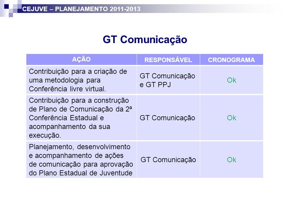 GT Comunicação GT Comunicação e GT PPJ Ok
