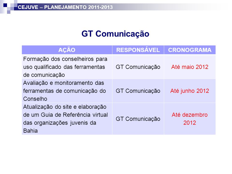 GT Comunicação AÇÃO RESPONSÁVEL CRONOGRAMA