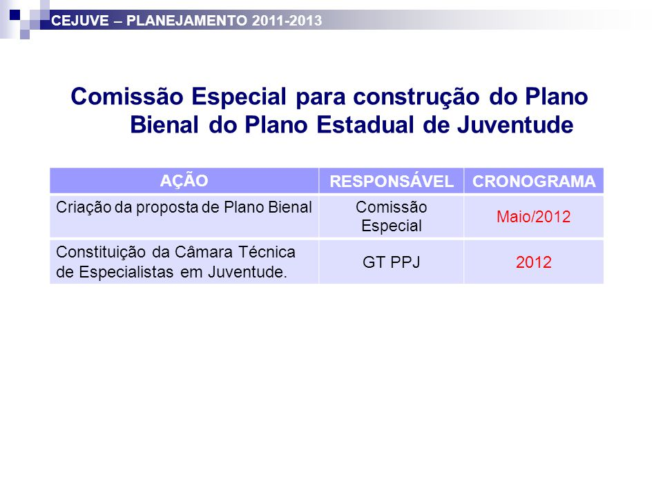 CEJUVE – PLANEJAMENTO 2011-2013