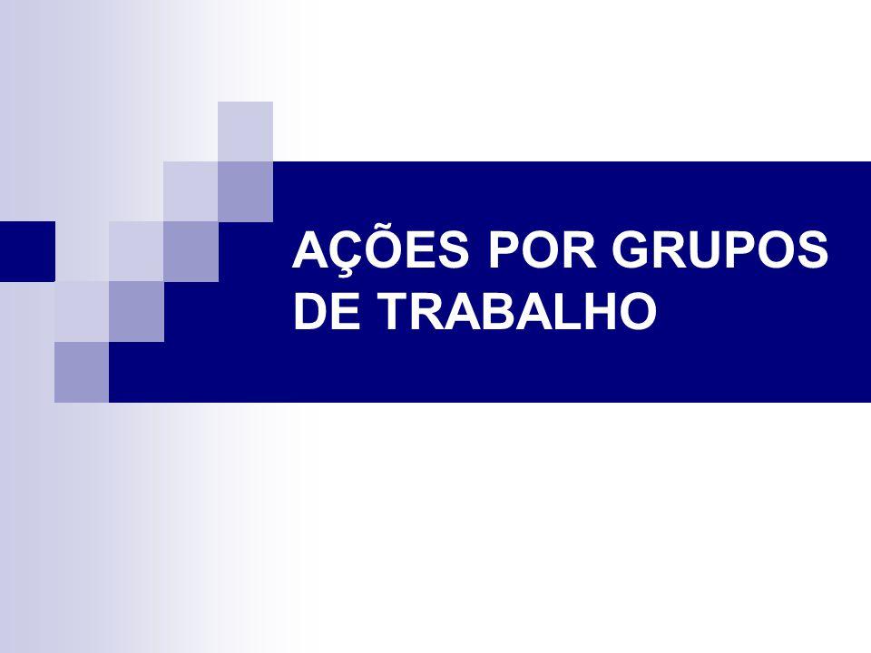 AÇÕES POR GRUPOS DE TRABALHO