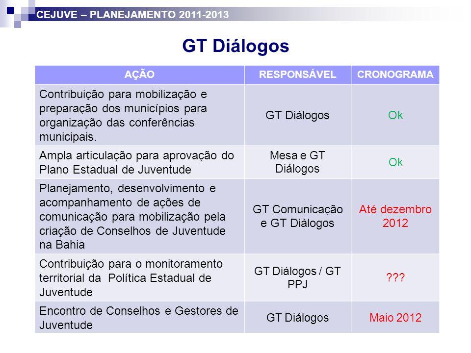 GT Comunicação e GT Diálogos
