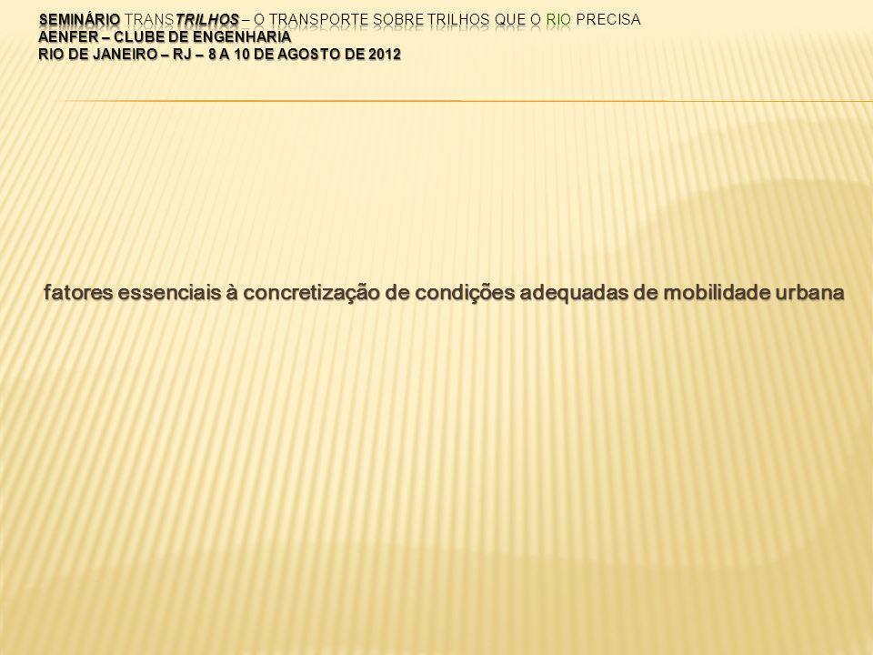 SEMINÁRIO TransTrilhos – O transporte sobre trilhos que o Rio precisa AENFER – CLUBE DE ENGENHARIA Rio de Janeiro – RJ – 8 a 10 de agosto de 2012