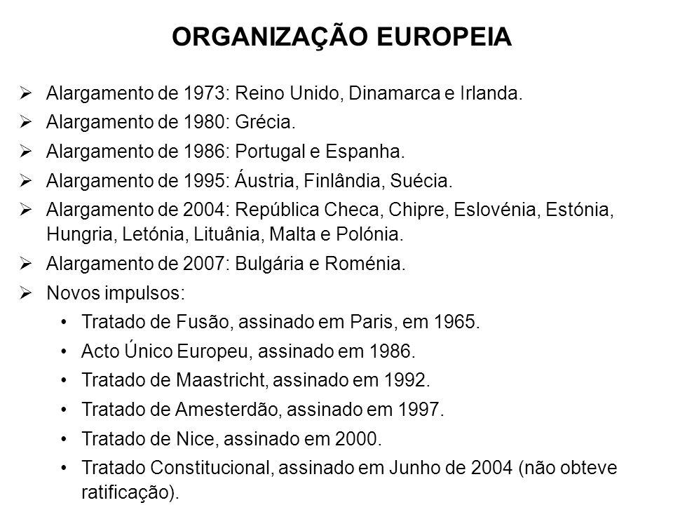 ORGANIZAÇÃO EUROPEIA Alargamento de 1973: Reino Unido, Dinamarca e Irlanda. Alargamento de 1980: Grécia.