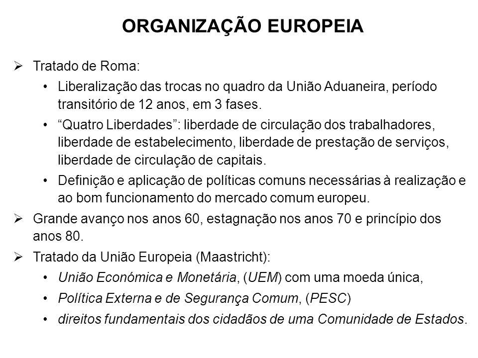 ORGANIZAÇÃO EUROPEIA Tratado de Roma: