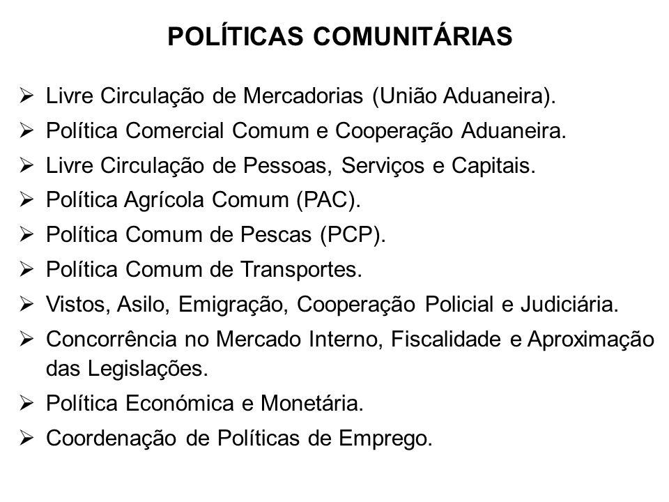 POLÍTICAS COMUNITÁRIAS