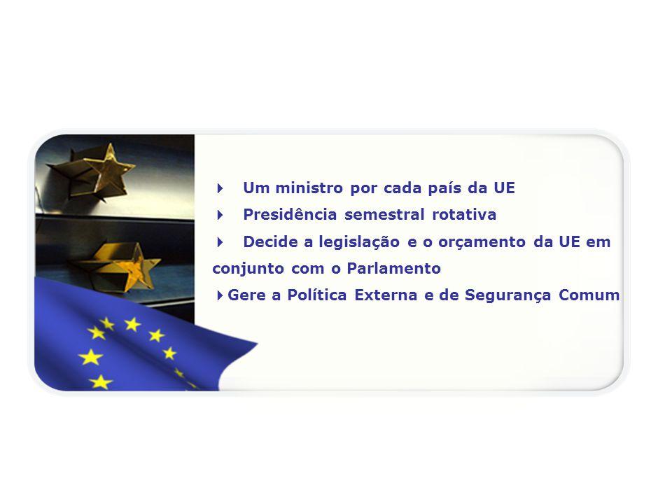 4 Um ministro por cada país da UE 4 Presidência semestral rotativa 4 Decide a legislação e o orçamento da UE em conjunto com o Parlamento 4Gere a Política Externa e de Segurança Comum