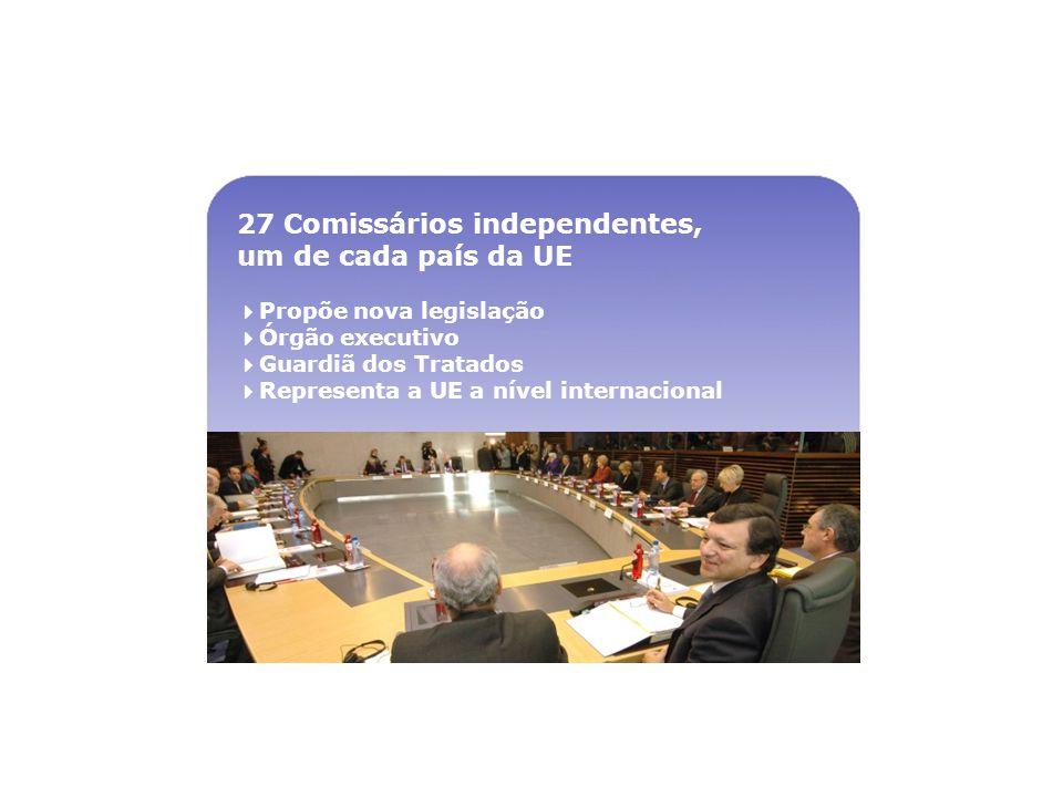 27 Comissários independentes, um de cada país da UE 4Propõe nova legislação 4Órgão executivo 4Guardiã dos Tratados 4Representa a UE a nível internacional