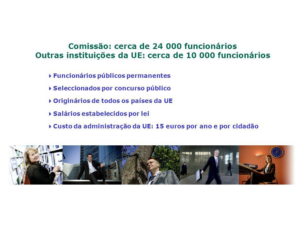 Comissão: cerca de 24 000 funcionários Outras instituições da UE: cerca de 10 000 funcionários