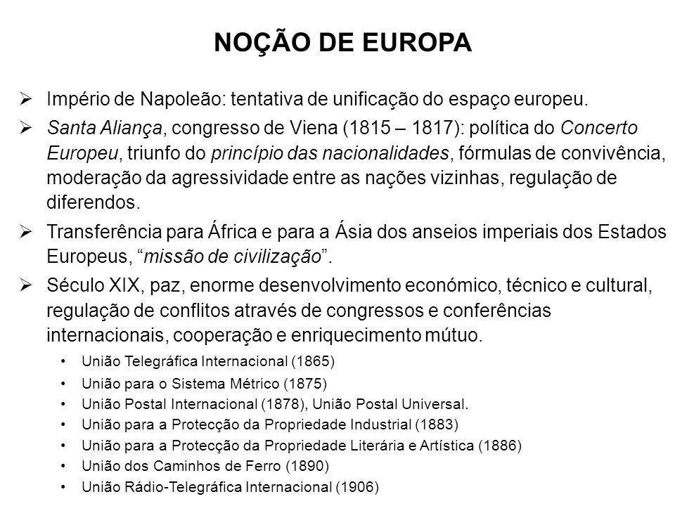NOÇÃO DE EUROPA Império de Napoleão: tentativa de unificação do espaço europeu.