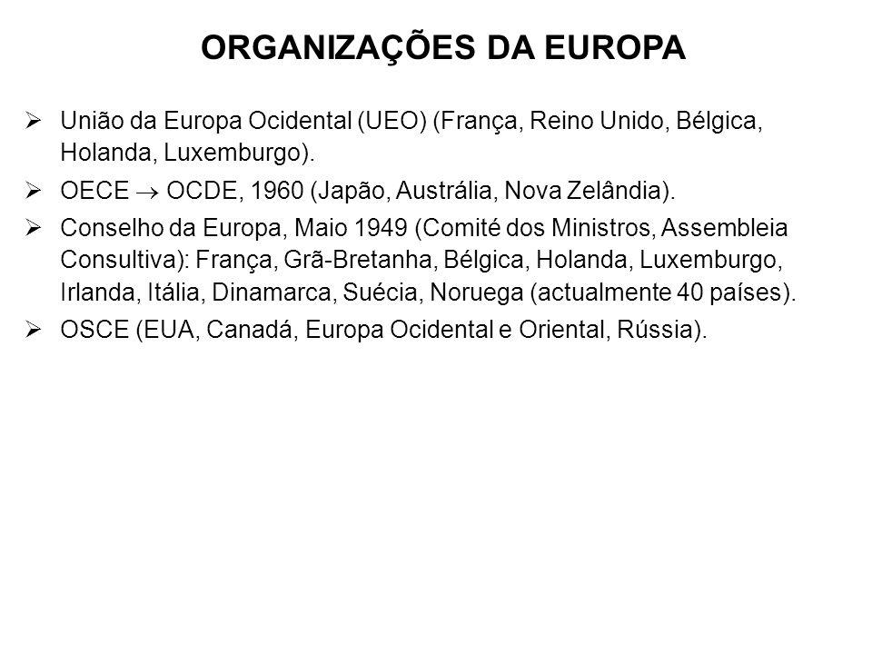 ORGANIZAÇÕES DA EUROPA