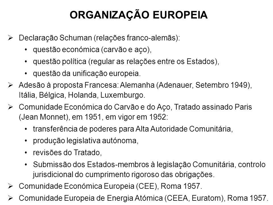 ORGANIZAÇÃO EUROPEIA Declaração Schuman (relações franco-alemãs):