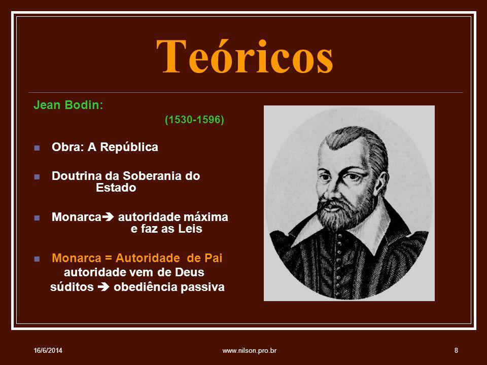 Teóricos Jean Bodin: (1530-1596) Obra: A República