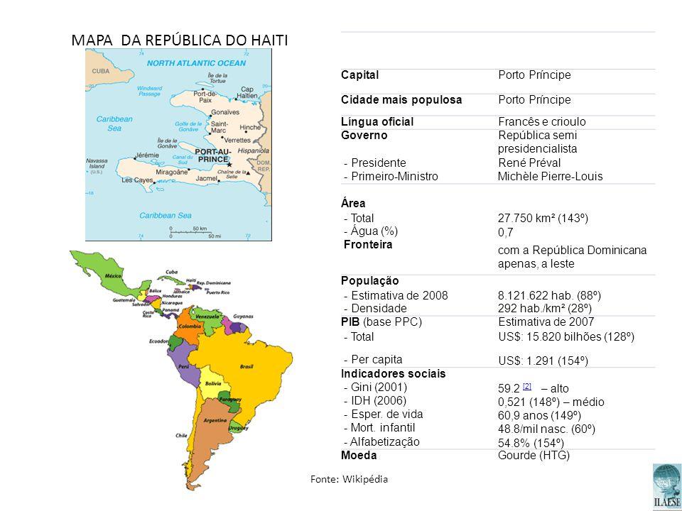 MAPA DA REPÚBLICA DO HAITI
