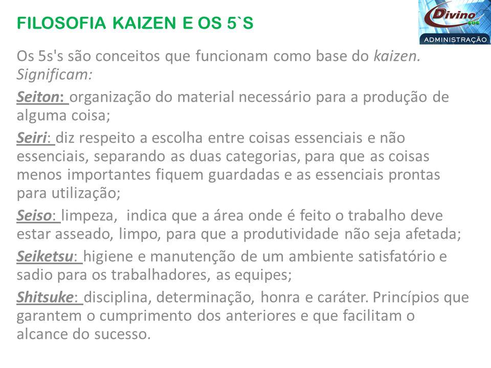 FILOSOFIA KAIZEN E OS 5`S